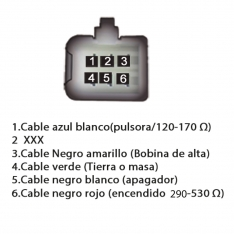 503 CDI C 90