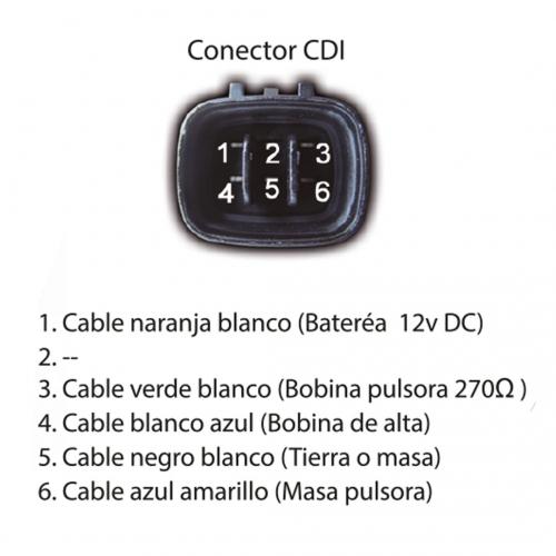 FICHA TECNICA 548 viva 115