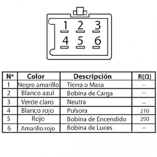 FICHA TECNICA 609 estator de bobinas boxer 100