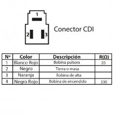 531 CDI V  – 80 80