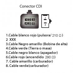 551 CDI BOXER CT 100 BM
