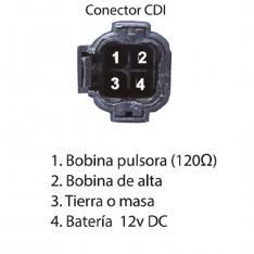553 ECO DELUXE ES