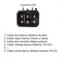 561 CDI VIVAX 115