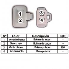 603 Estator de Bobinas VIVAX 115