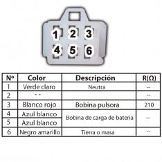 604 Estator de Bobinas XCD 125
