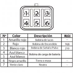 607 Estator de Bobinas Pulsar DTS 1