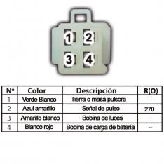 608 Estator de Bobinas VIVA 115