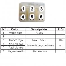 611 Estator de Bobinas Pulsar 136 SL