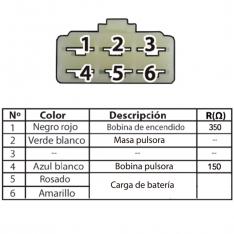 617 Estator de Bobinas AK-125 SL-NKD-EVO