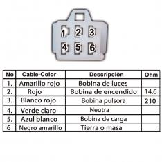 620 Estator de Bobinas
